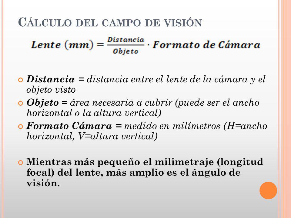 Cálculo del campo de visión