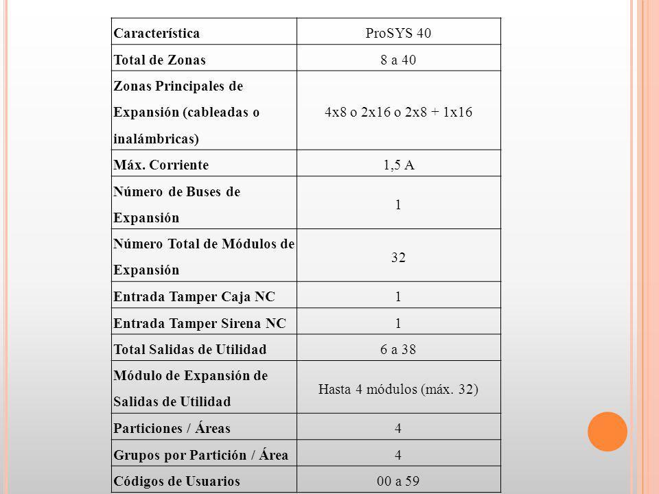 Característica ProSYS 40. Total de Zonas. 8 a 40. Zonas Principales de Expansión (cableadas o inalámbricas)