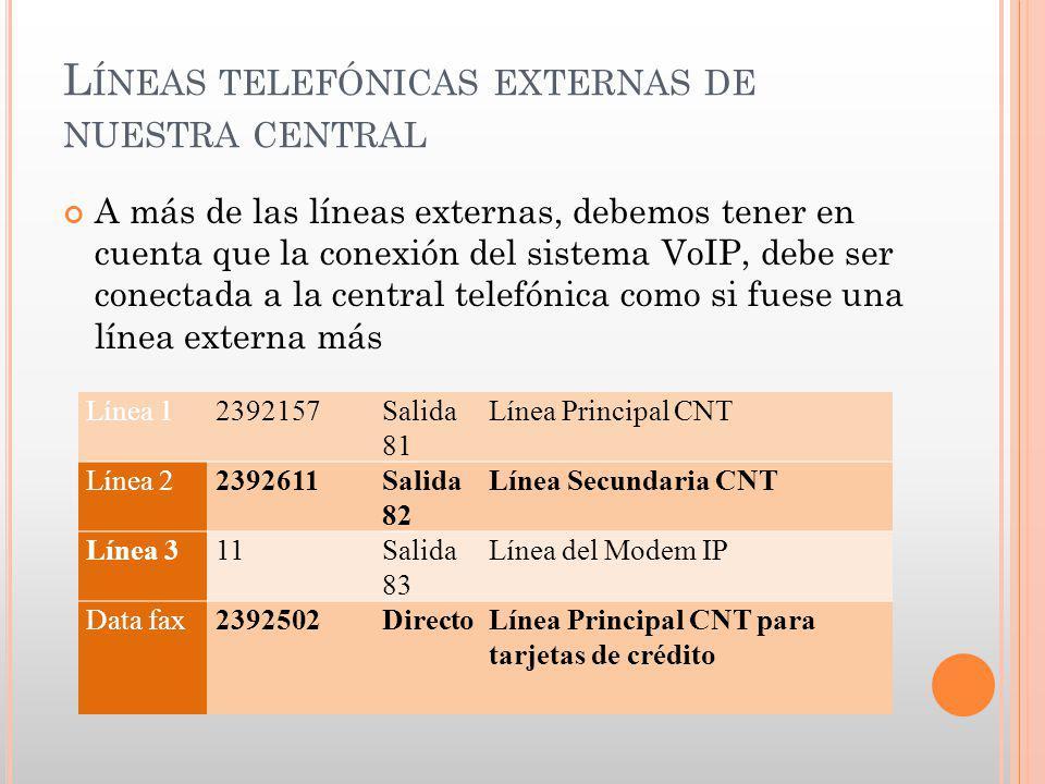 Líneas telefónicas externas de nuestra central