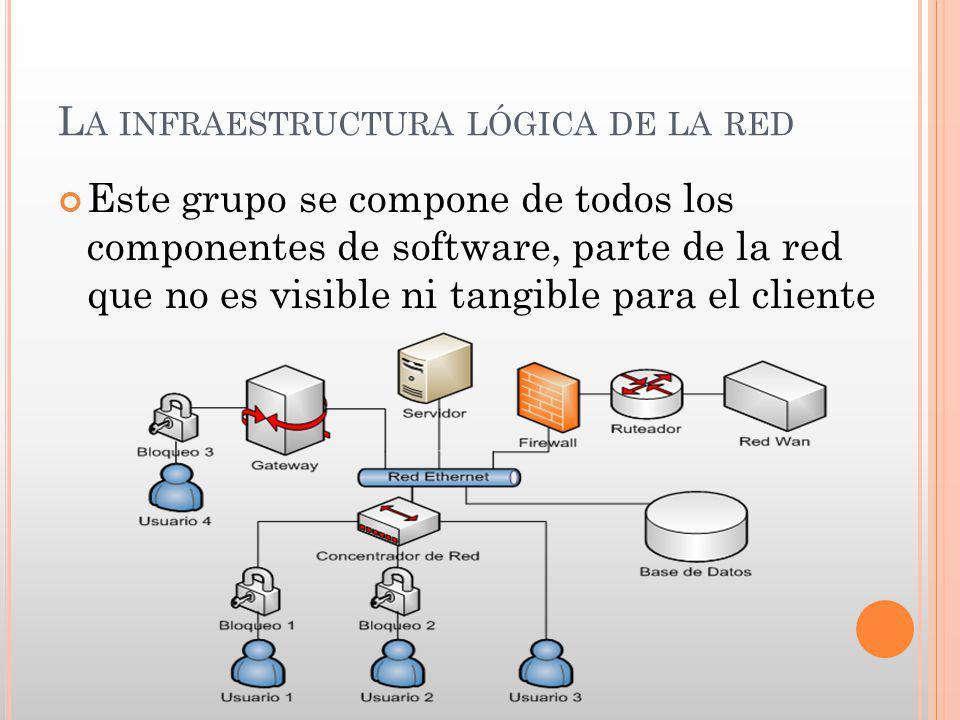 La infraestructura lógica de la red