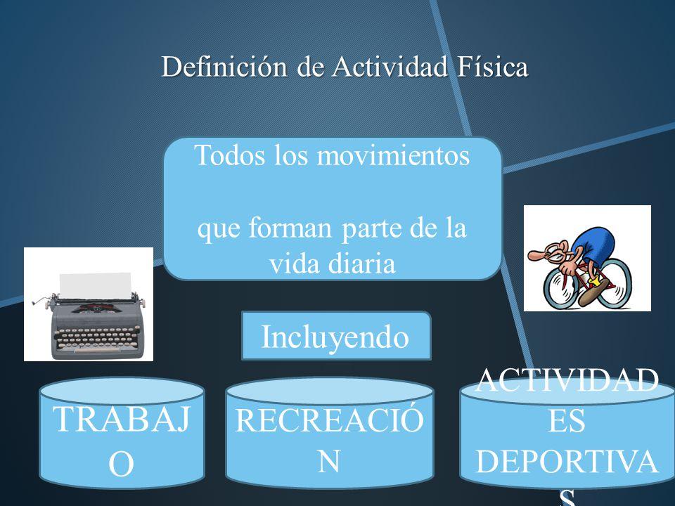 Definición de Actividad Física