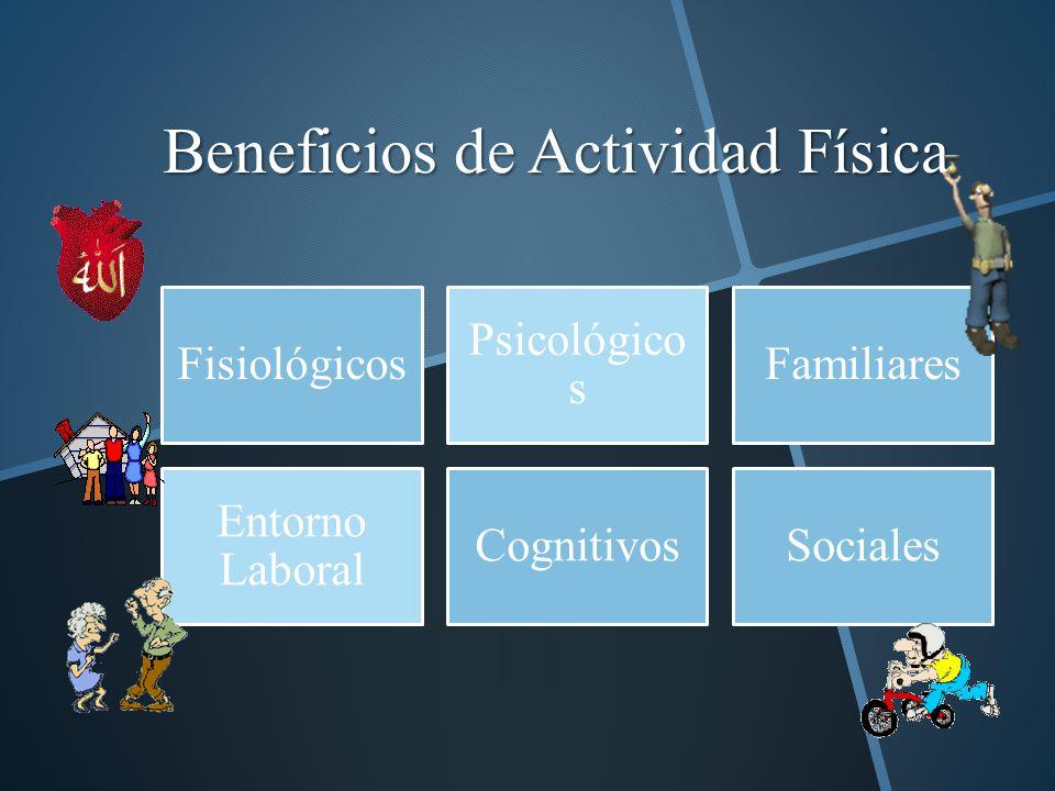 Beneficios de Actividad Física