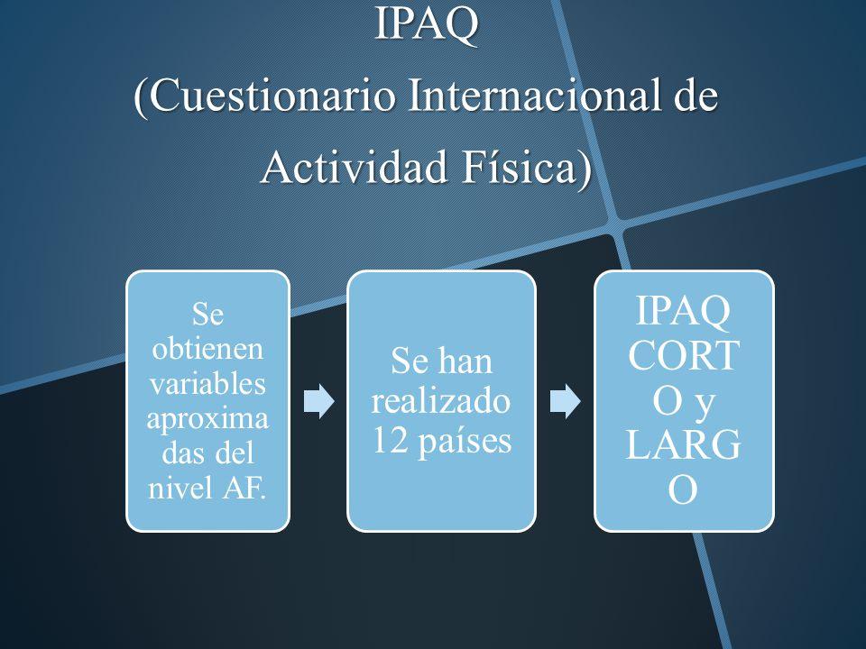 IPAQ (Cuestionario Internacional de Actividad Física)