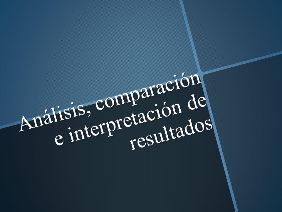 Análisis, comparación e interpretación de resultados