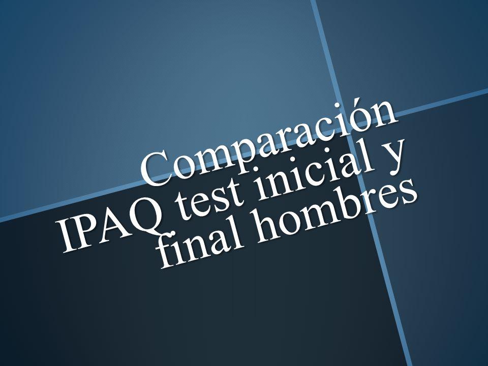 Comparación IPAQ test inicial y final hombres
