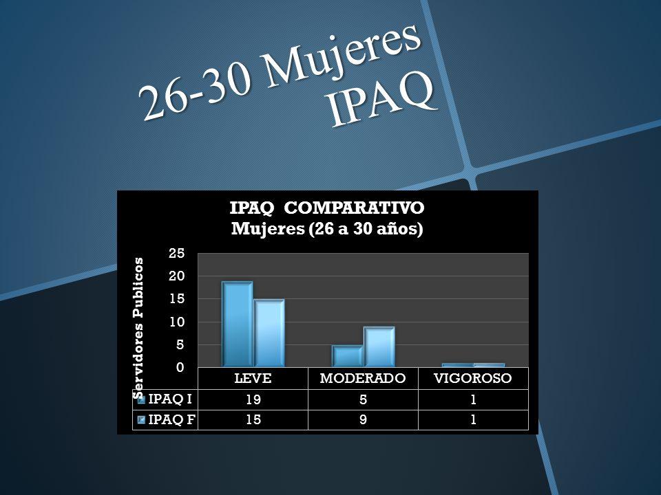 26-30 Mujeres IPAQ