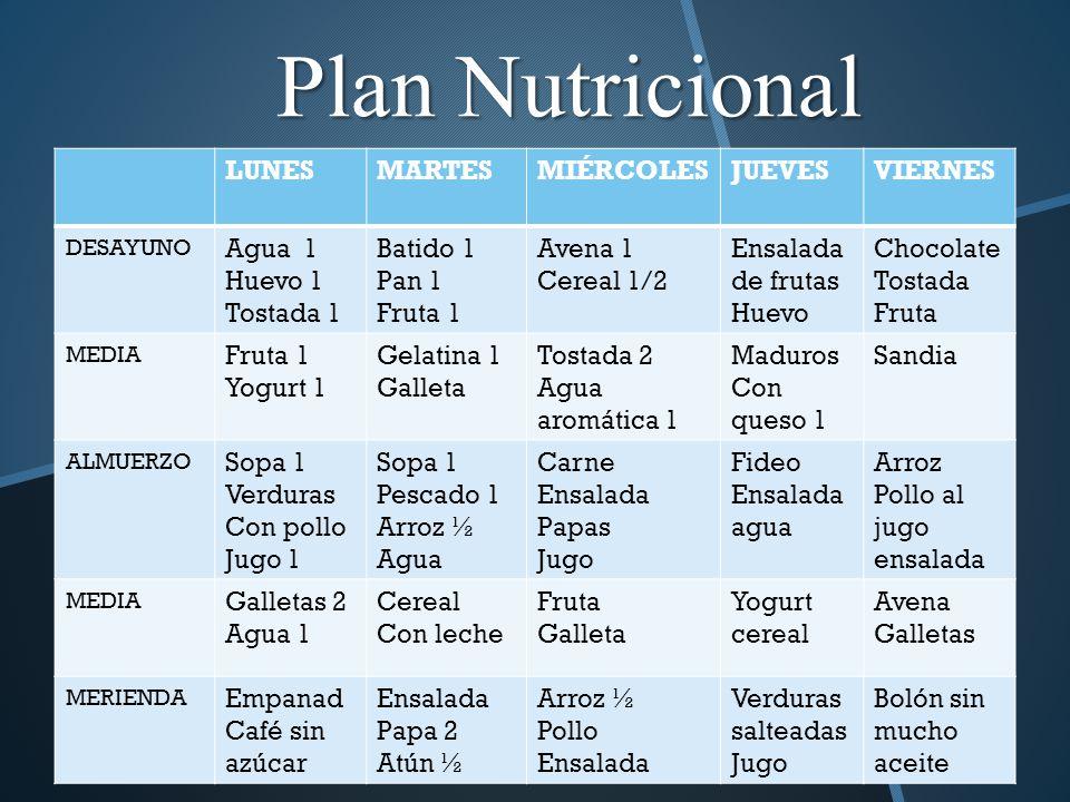 Plan Nutricional LUNES MARTES MIÉRCOLES JUEVES VIERNES Agua 1 Huevo 1