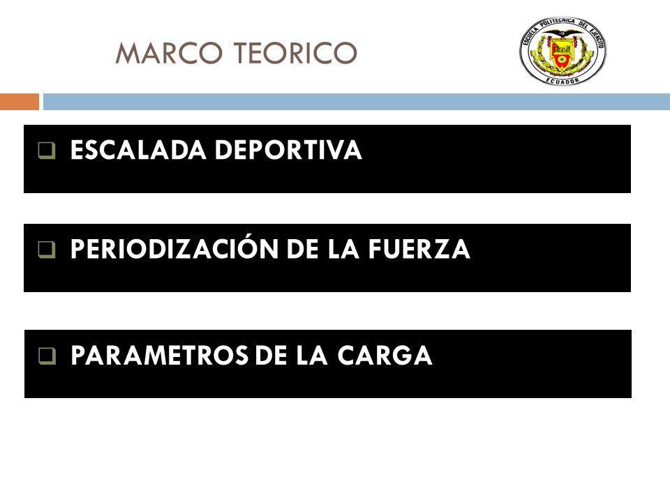 MARCO TEORICO ESCALADA DEPORTIVA PERIODIZACIÓN DE LA FUERZA