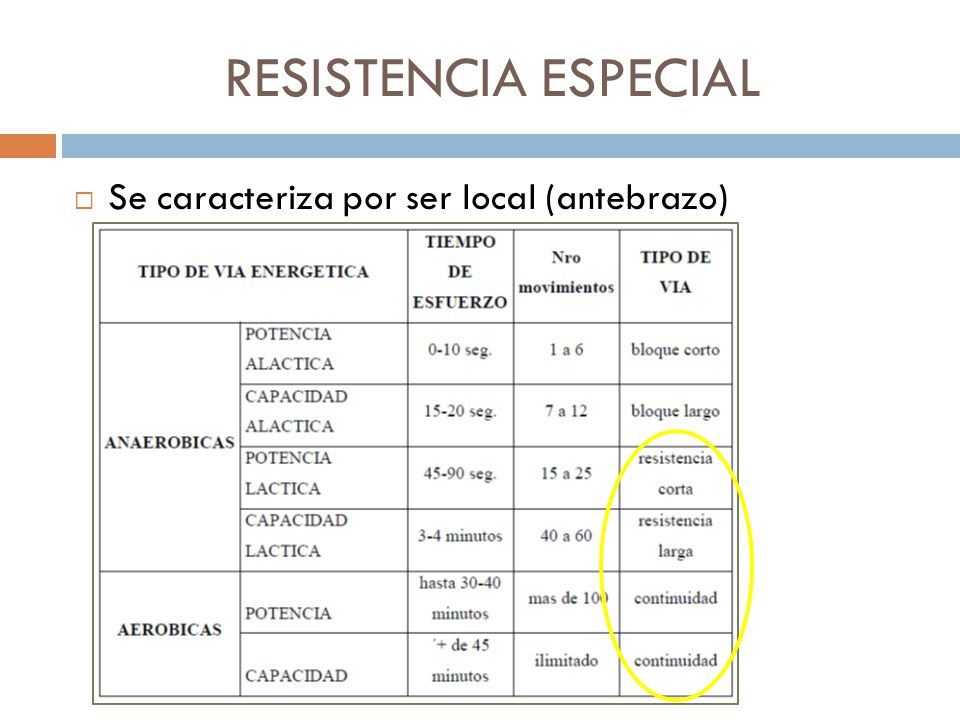 RESISTENCIA ESPECIAL Se caracteriza por ser local (antebrazo)
