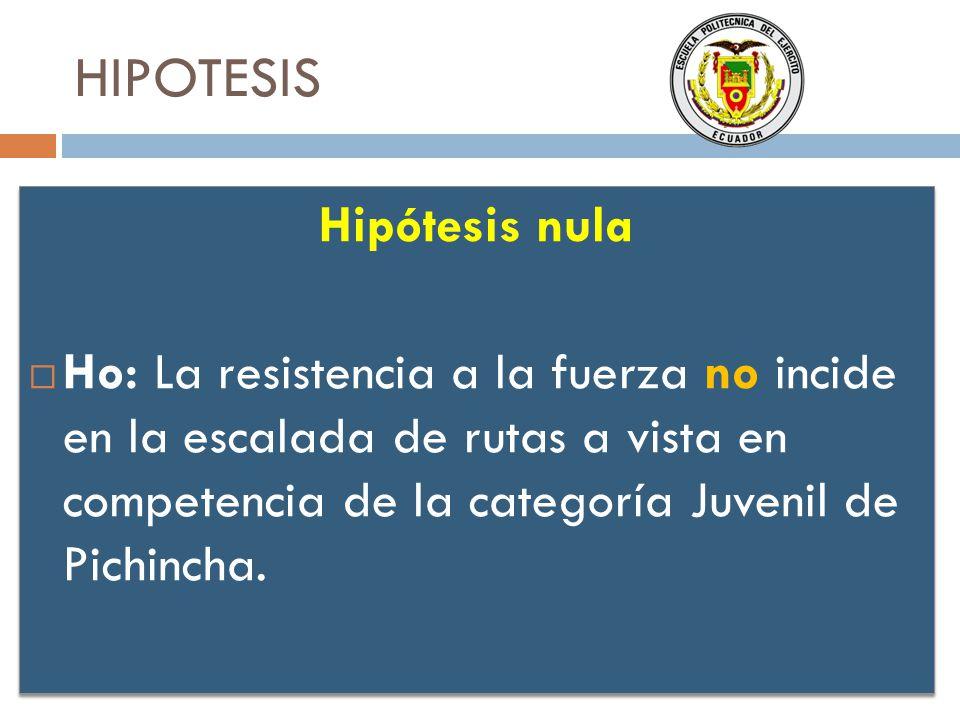 HIPOTESIS Hipótesis nula