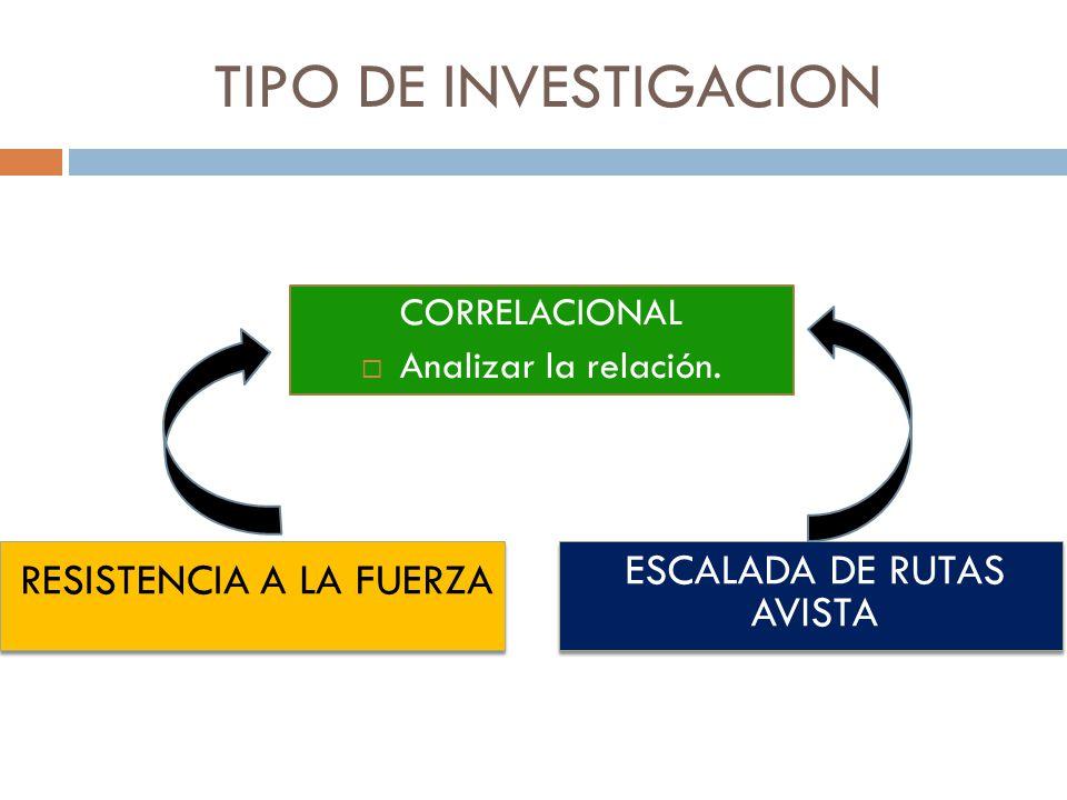 TIPO DE INVESTIGACION RESISTENCIA A LA FUERZA ESCALADA DE RUTAS AVISTA