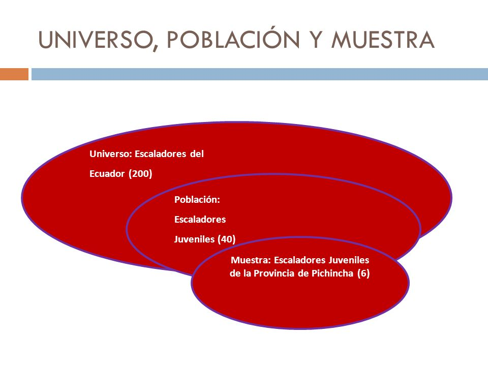 UNIVERSO, POBLACIÓN Y MUESTRA