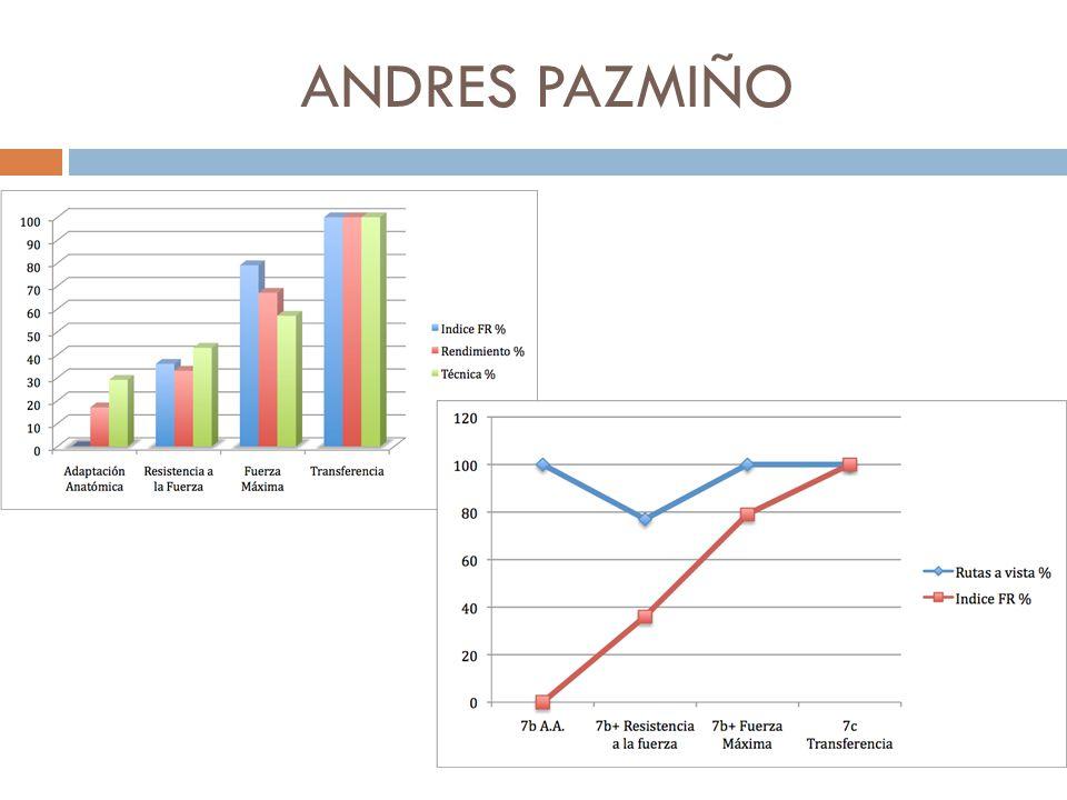 ANDRES PAZMIÑO