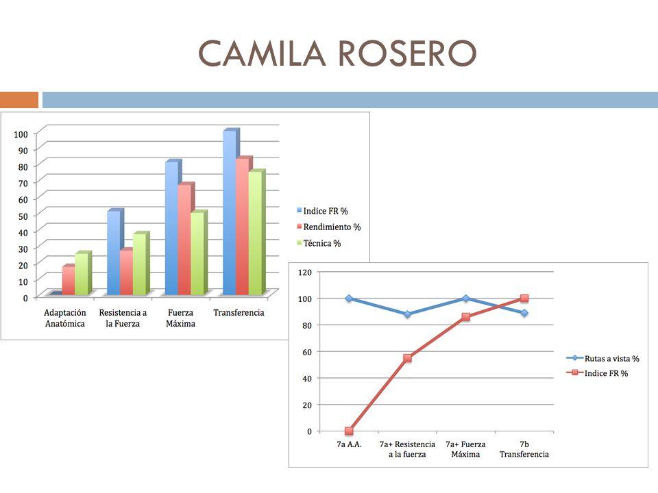CAMILA ROSERO