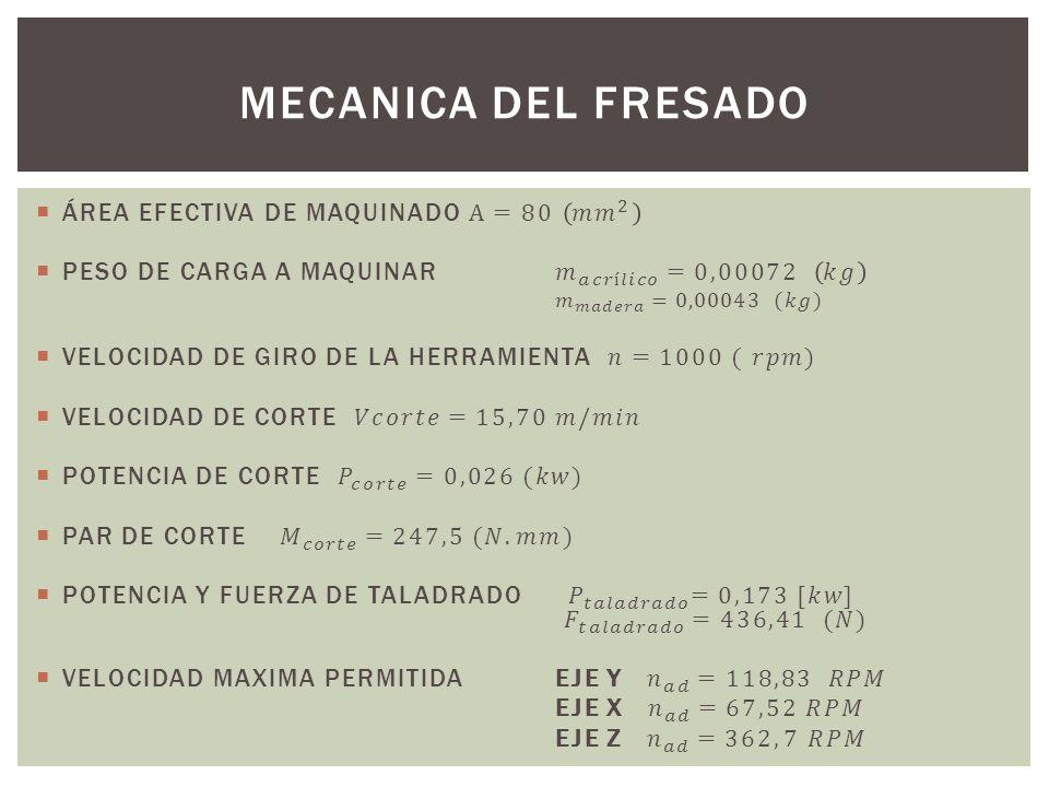 MECANICA DEL FRESADO ÁREA EFECTIVA DE MAQUINADO A=80 𝑚 𝑚 2