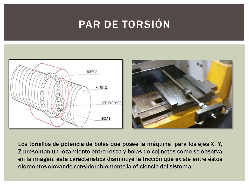 PAR DE TORSIÓN