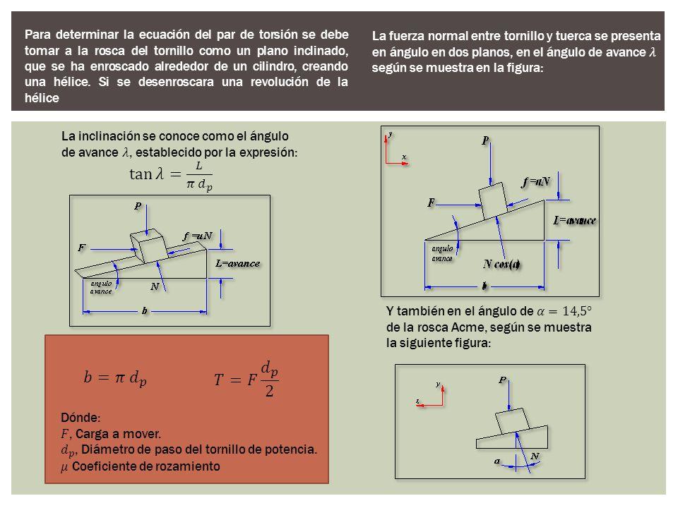 Para determinar la ecuación del par de torsión se debe tomar a la rosca del tornillo como un plano inclinado, que se ha enroscado alrededor de un cilindro, creando una hélice. Si se desenroscara una revolución de la hélice