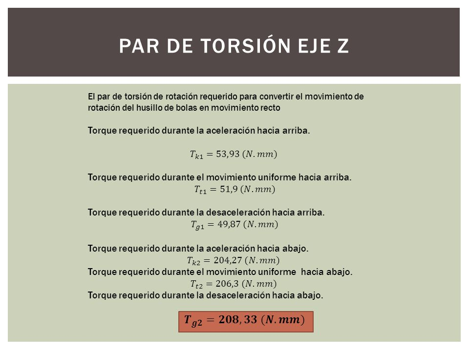 PAR DE TORSIÓN EJE Z 𝑻 𝒈𝟐 =𝟐𝟎𝟖,𝟑𝟑 (𝑵.𝒎𝒎)