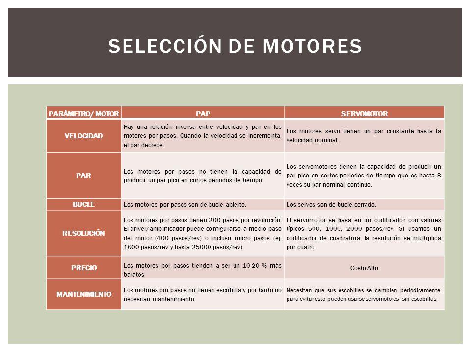 SELECCIÓN DE MOTORES PARÁMETRO/ MOTOR PAP SERVOMOTOR VELOCIDAD PAR