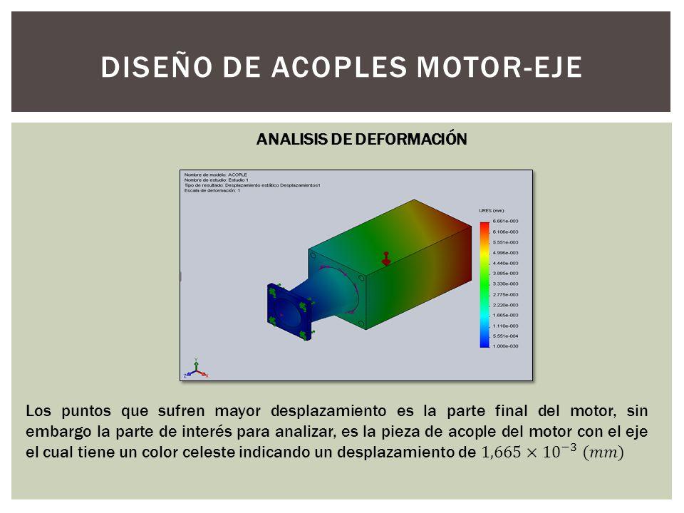 DISEÑO DE ACOPLES MOTOR-EJE