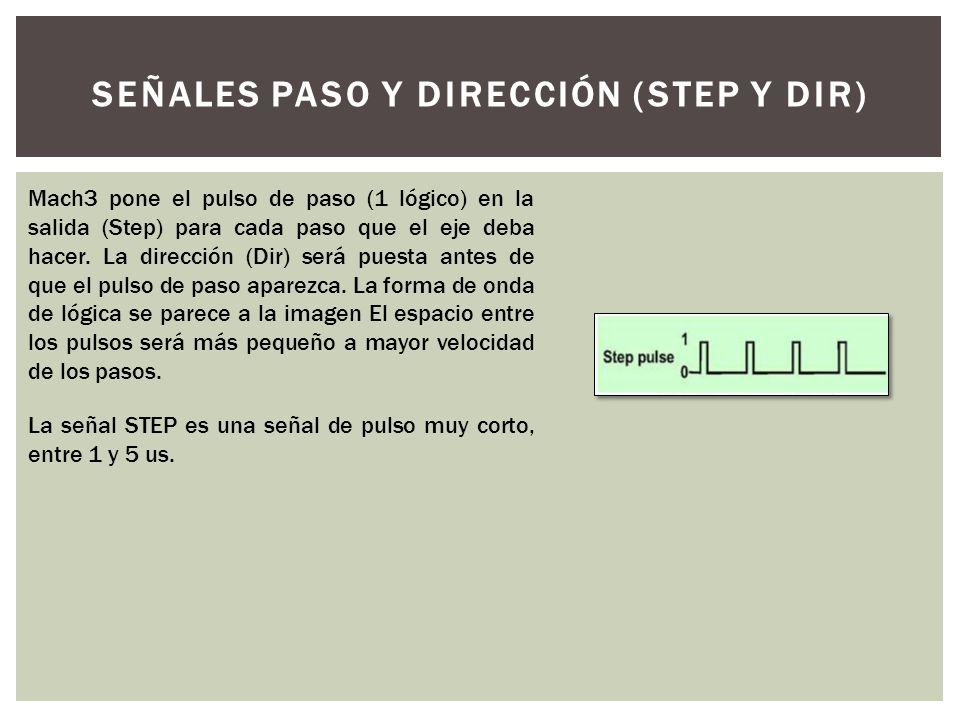 SEÑALES PASO Y DIRECCIÓN (STEP Y DIR)