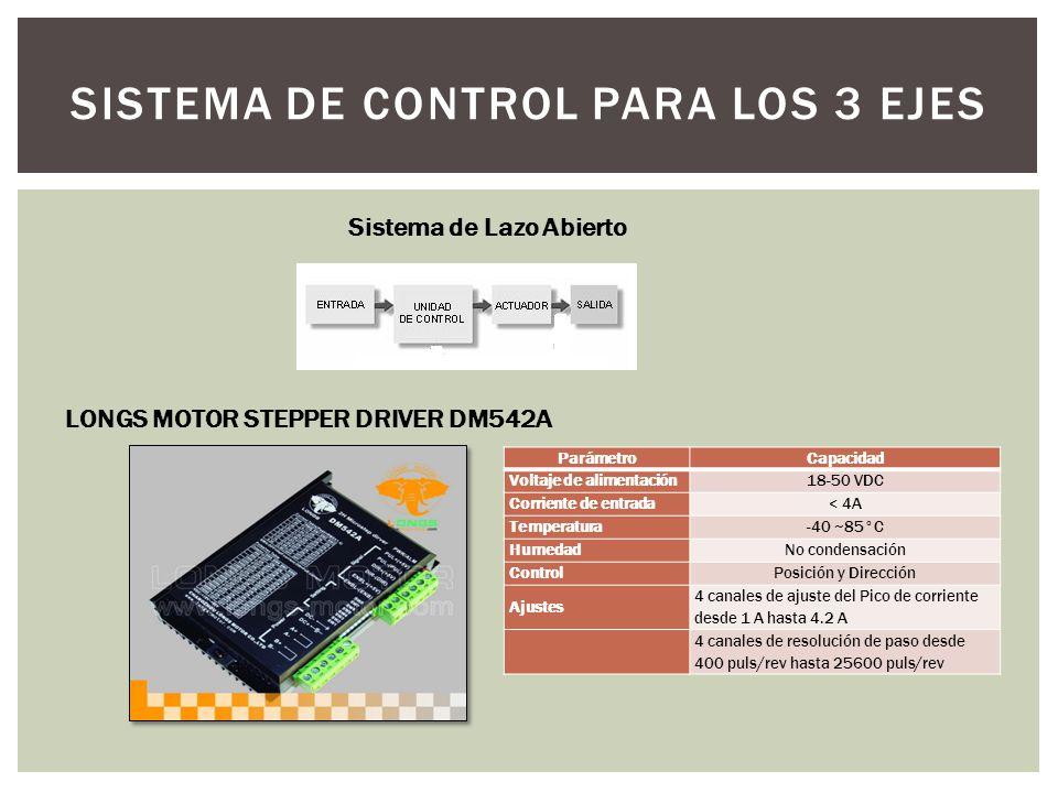 SISTEMA DE CONTROL PARA LOS 3 EJES