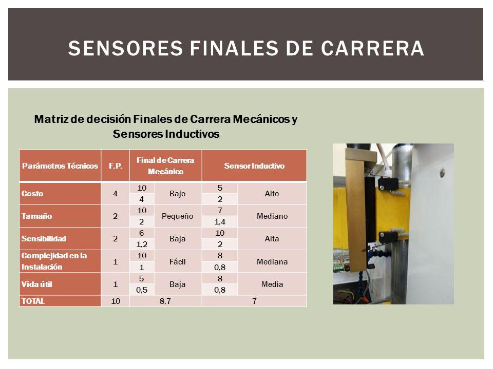 SENSORES FINALES DE CARRERA