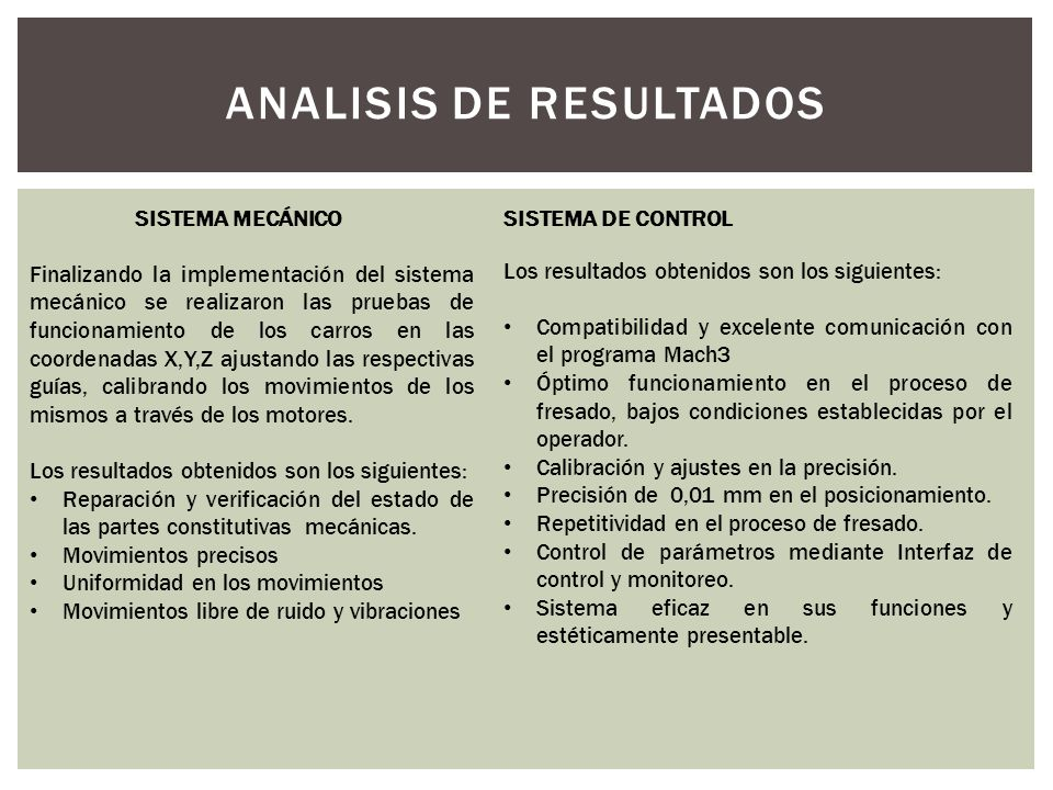 ANALISIS DE RESULTADOS
