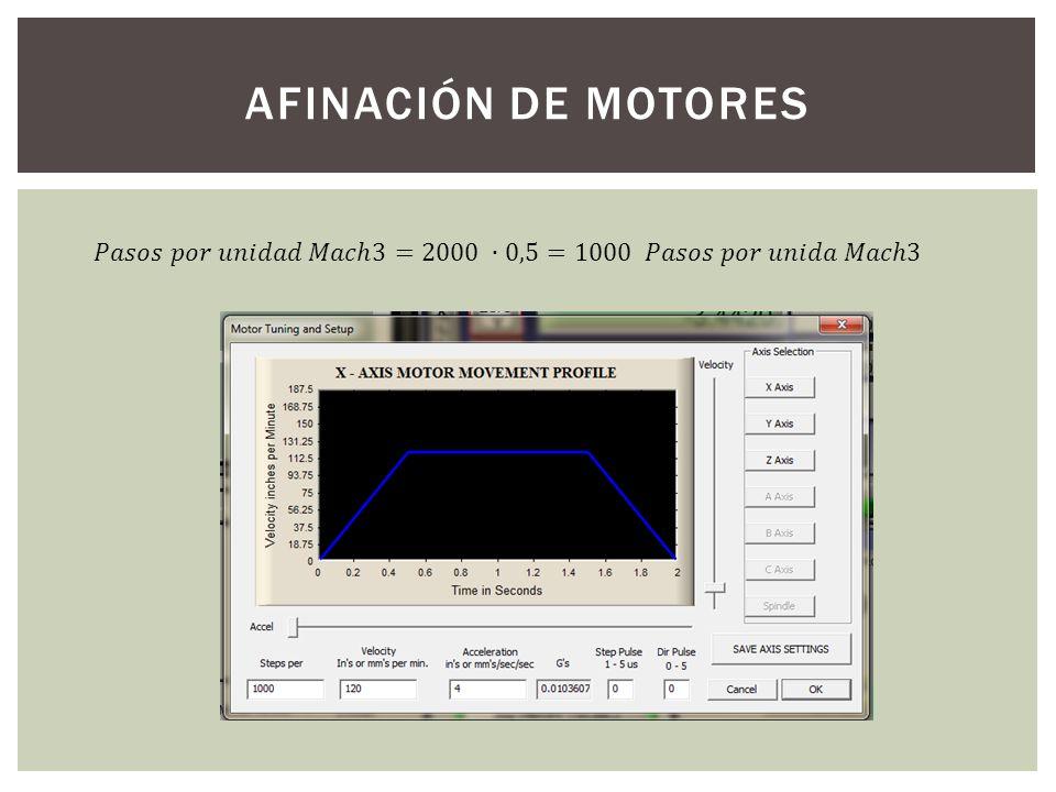 AFINACIÓN DE MOTORES 𝑃𝑎𝑠𝑜𝑠 𝑝𝑜𝑟 𝑢𝑛𝑖𝑑𝑎𝑑 𝑀𝑎𝑐ℎ3=2000 ∙0,5=1000 𝑃𝑎𝑠𝑜𝑠 𝑝𝑜𝑟 𝑢𝑛𝑖𝑑𝑎 𝑀𝑎𝑐ℎ3