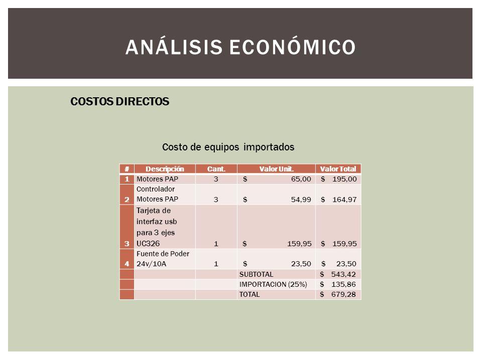 ANÁLISIS ECONÓMICO COSTOS DIRECTOS Costo de equipos importados