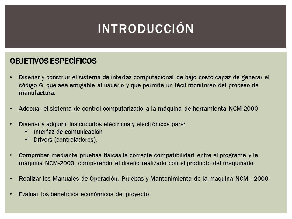 INTRODUCCIÓN OBJETIVOS ESPECÍFICOS