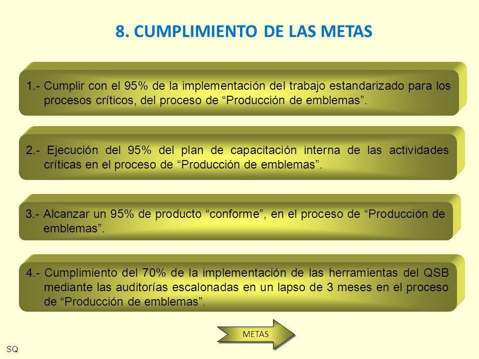 8. CUMPLIMIENTO DE LAS METAS