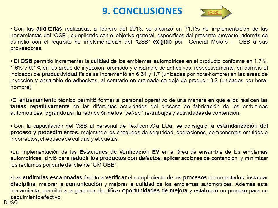 9. CONCLUSIONES CONCL.