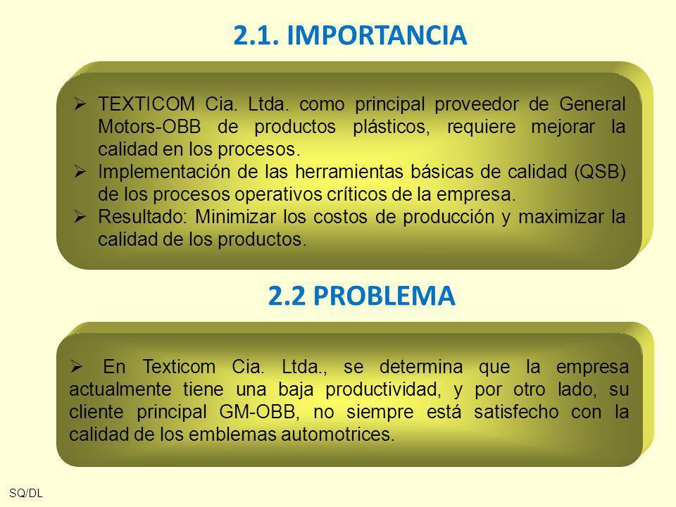2.1. IMPORTANCIA