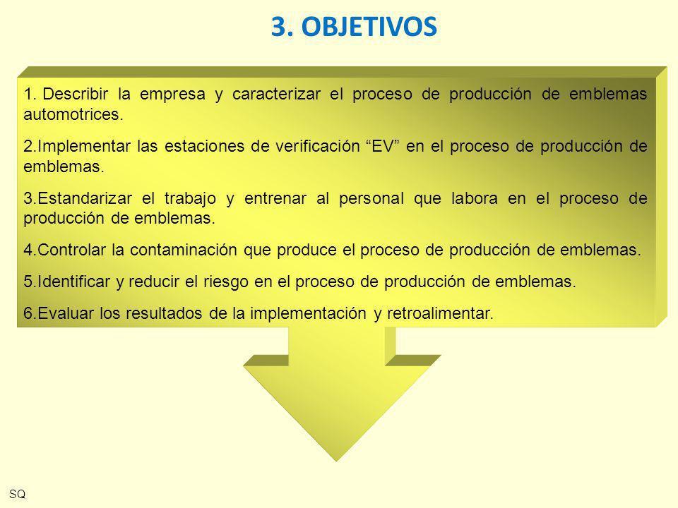 3. OBJETIVOS Describir la empresa y caracterizar el proceso de producción de emblemas automotrices.
