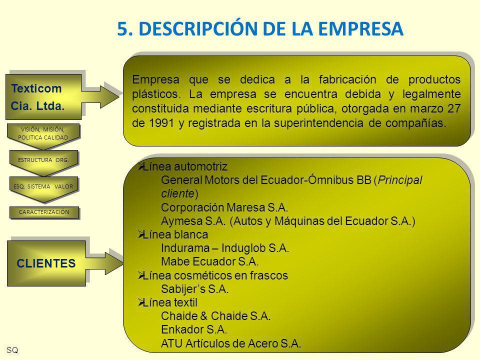 5. DESCRIPCIÓN DE LA EMPRESA