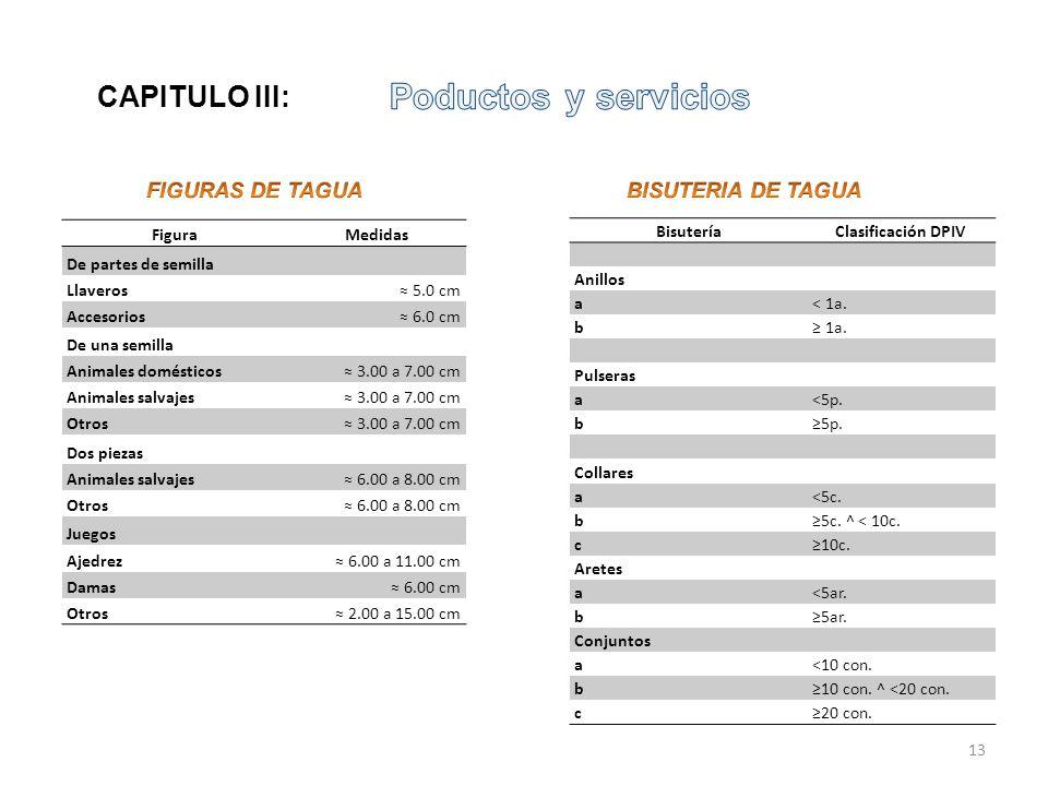 Poductos y servicios CAPITULO III: FIGURAS DE TAGUA BISUTERIA DE TAGUA