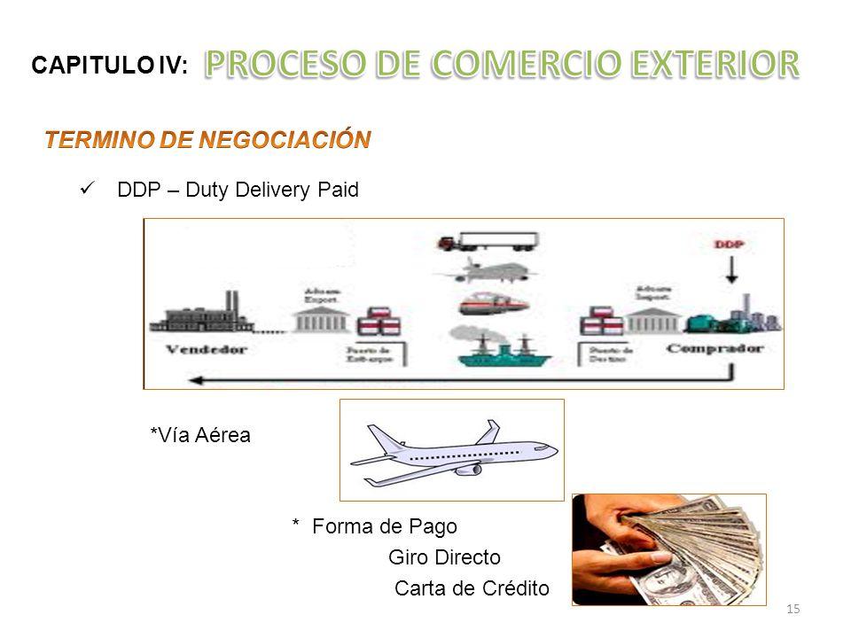 PROCESO DE COMERCIO EXTERIOR TERMINO DE NEGOCIACIÓN