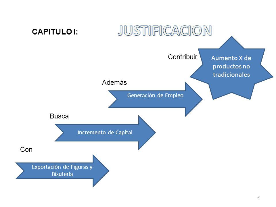 JUSTIFICACION CAPITULO I: Aumento X de productos no tradicionales