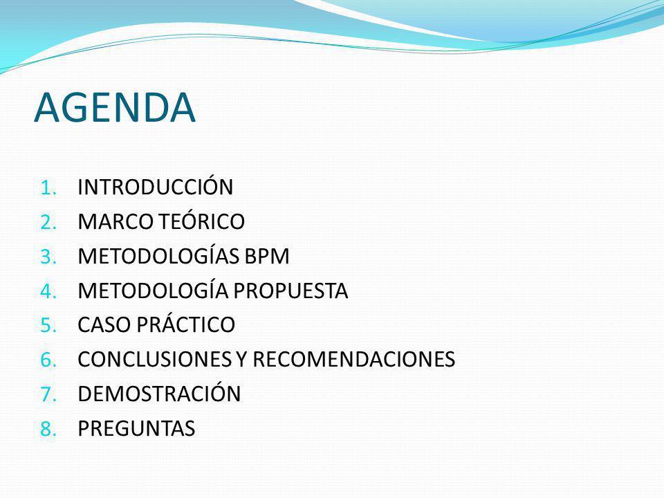 AGENDA INTRODUCCIÓN MARCO TEÓRICO METODOLOGÍAS BPM