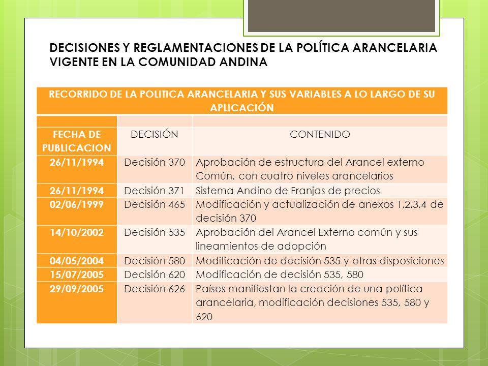 DECISIONES Y REGLAMENTACIONES DE LA POLÍTICA ARANCELARIA VIGENTE EN LA COMUNIDAD ANDINA