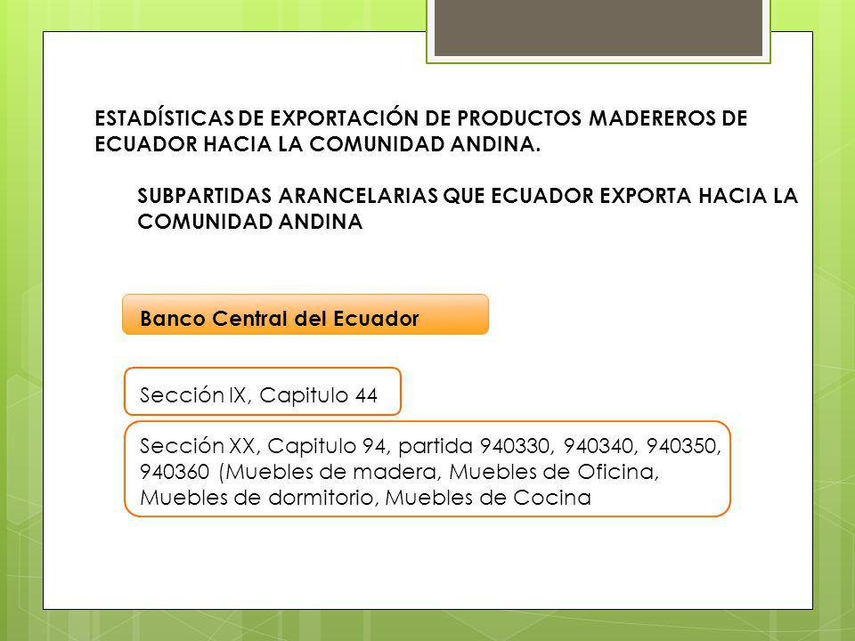 ESTADÍSTICAS DE EXPORTACIÓN DE PRODUCTOS MADEREROS DE ECUADOR HACIA LA COMUNIDAD ANDINA.