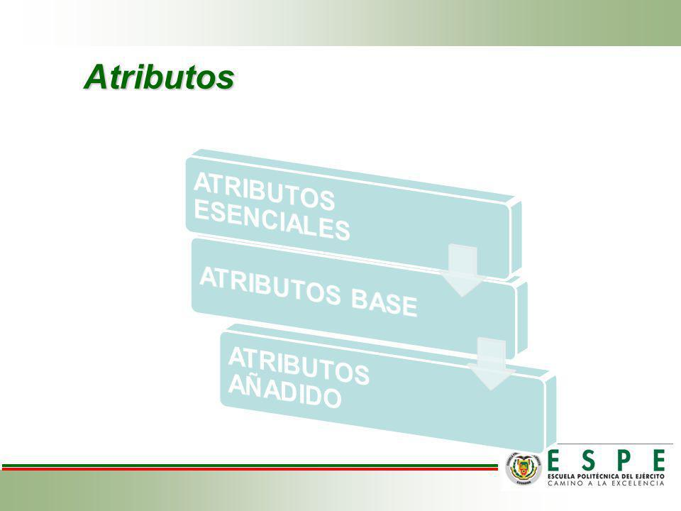 Atributos ATRIBUTOS ESENCIALES ATRIBUTOS BASE ATRIBUTOS AÑADIDO