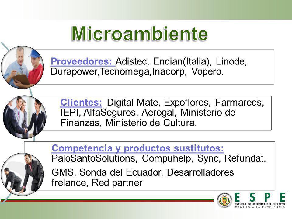 Microambiente Proveedores: Adistec, Endian(Italia), Linode, Durapower,Tecnomega,Inacorp, Vopero.