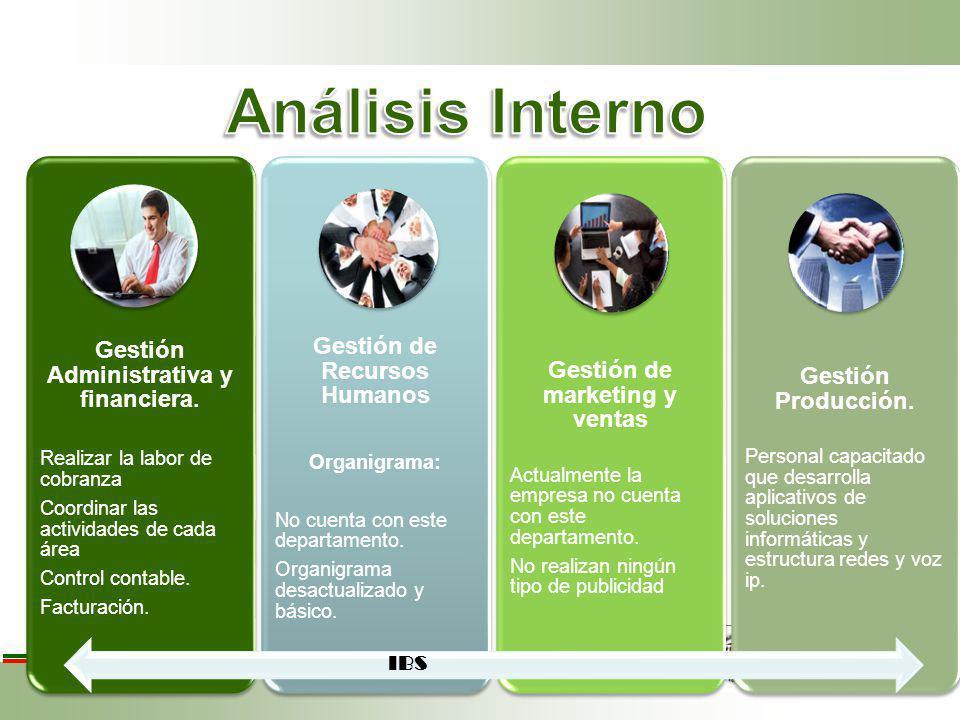 Análisis Interno Gestión Administrativa y financiera.