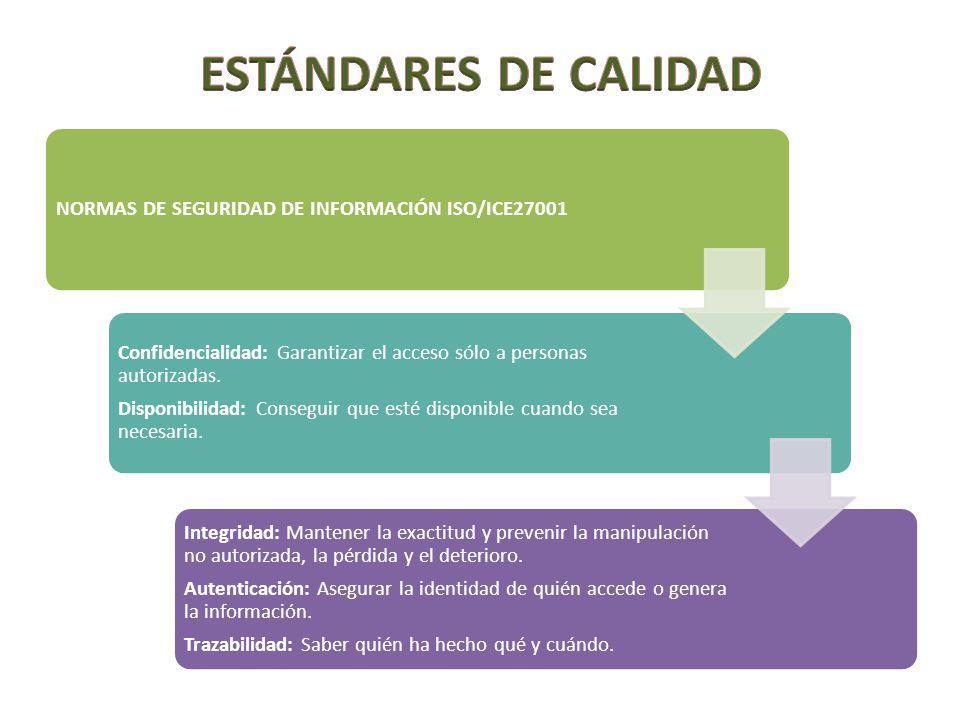 ESTÁNDARES DE CALIDAD NORMAS DE SEGURIDAD DE INFORMACIÓN ISO/ICE27001
