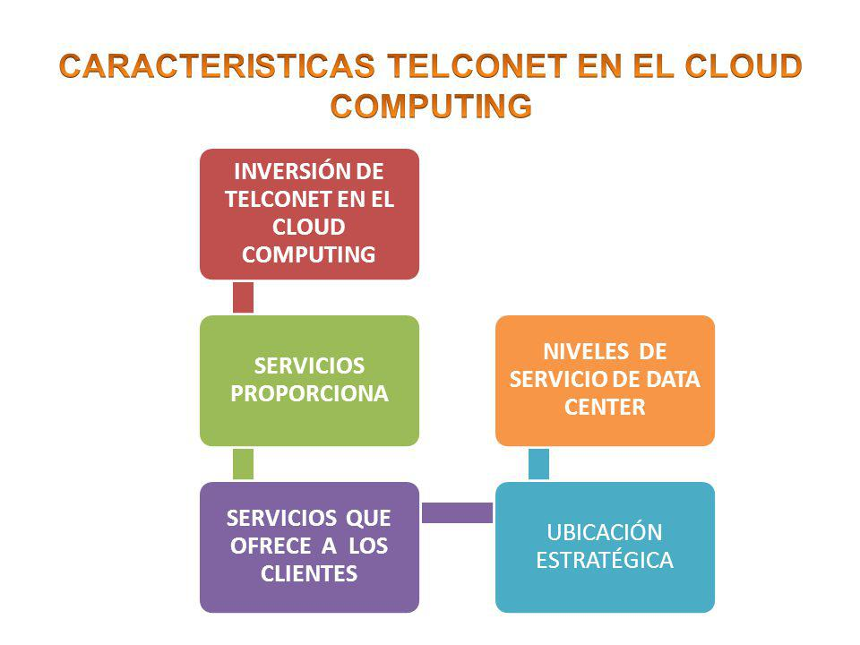 CARACTERISTICAS TELCONET EN EL CLOUD COMPUTING