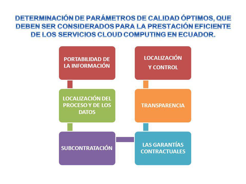 DETERMINACIÓN DE PARÁMETROS DE CALIDAD ÓPTIMOS, QUE DEBEN SER CONSIDERADOS PARA LA PRESTACIÓN EFICIENTE DE LOS SERVICIOS CLOUD COMPUTING EN ECUADOR.