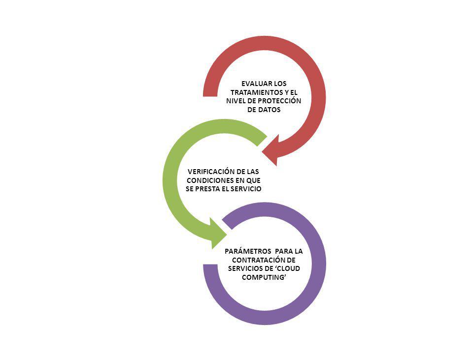 EVALUAR LOS TRATAMIENTOS Y EL NIVEL DE PROTECCIÓN DE DATOS