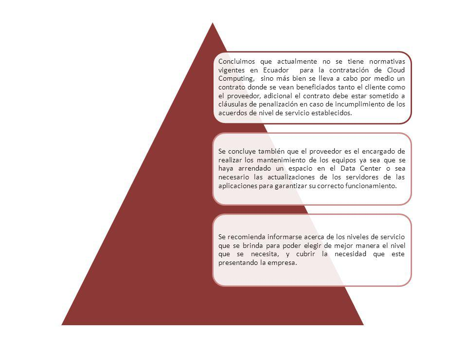 Concluimos que actualmente no se tiene normativas vigentes en Ecuador para la contratación de Cloud Computing, sino más bien se lleva a cabo por medio un contrato donde se vean beneficiados tanto el cliente como el proveedor, adicional el contrato debe estar sometido a cláusulas de penalización en caso de incumplimiento de los acuerdos de nivel de servicio establecidos.